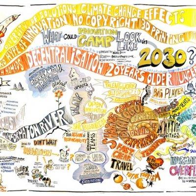 Visioning Workshop: results